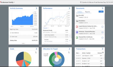 financial portfolio login desktop\
